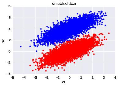 sim_data